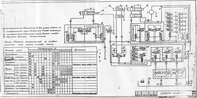 Правильная машина иб3129 гидросхема